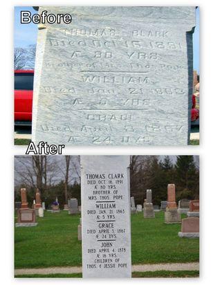 Monument Inscriptions
